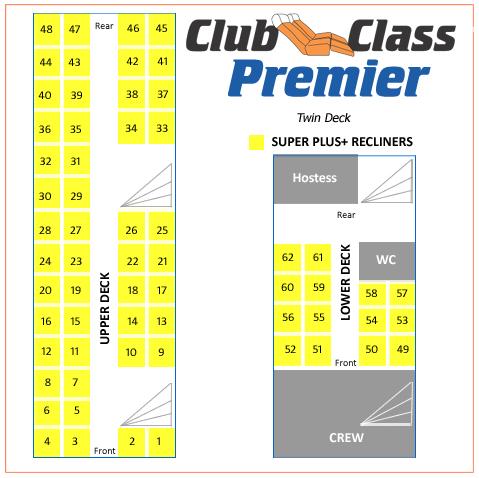 Club Class PREMIER 2014